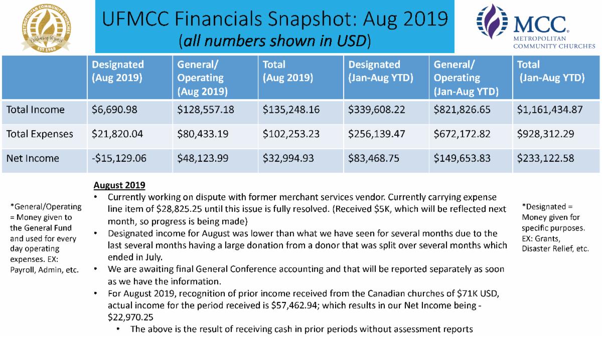UFMCC Financials Snapshot: Aug 2019