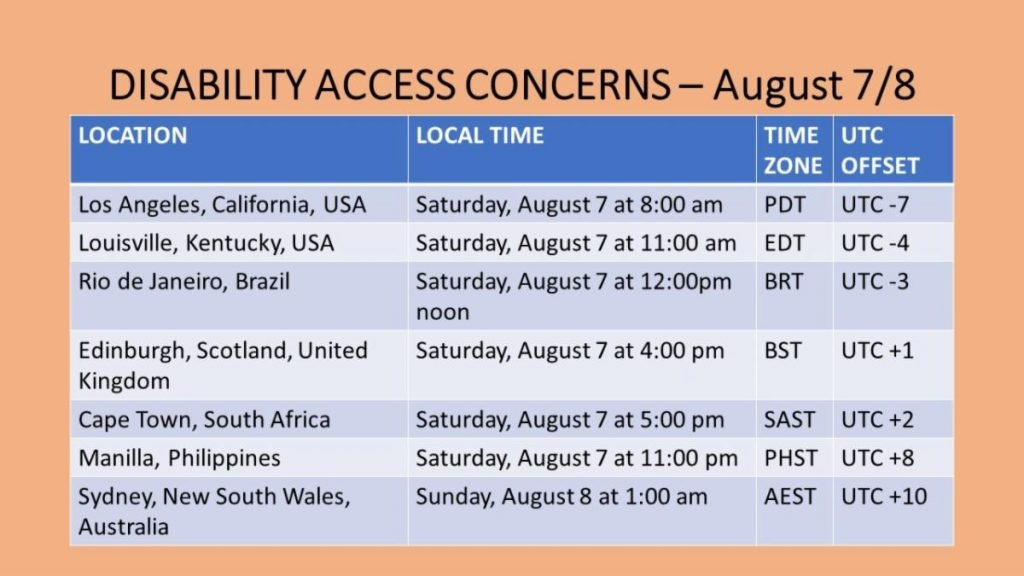 Disability Access Concerns