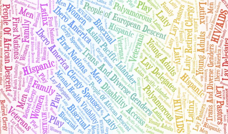 Rainbow word cloud of kinship groups